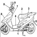 комплектующие на скутер